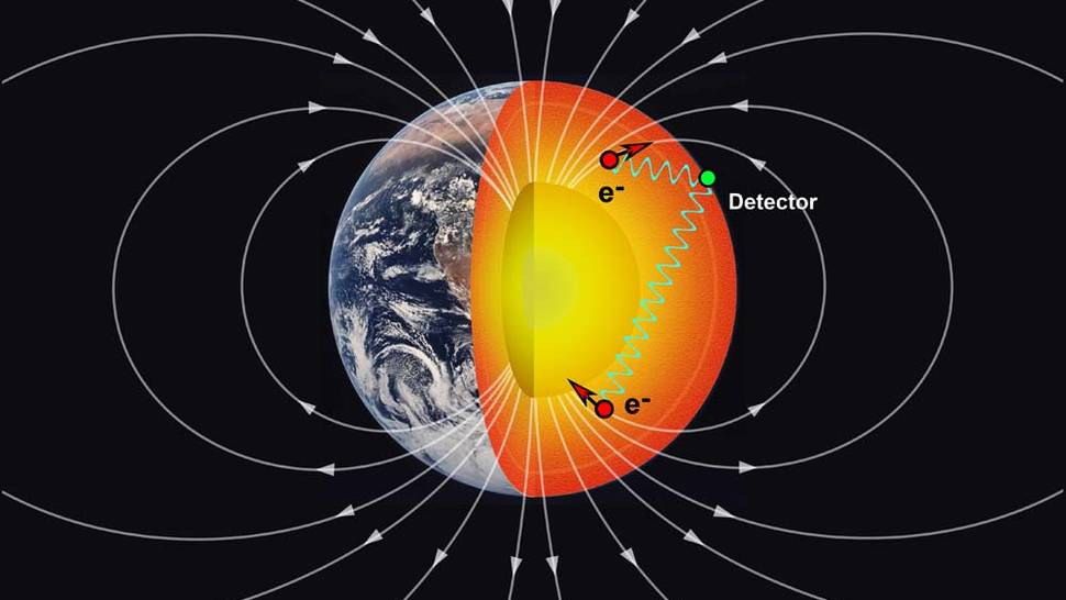 Version lg earth magnetic field
